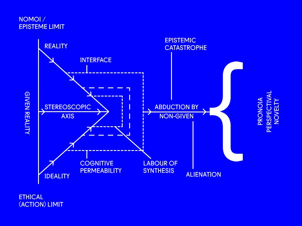 Patricia Reed, Pronoia Diagramme